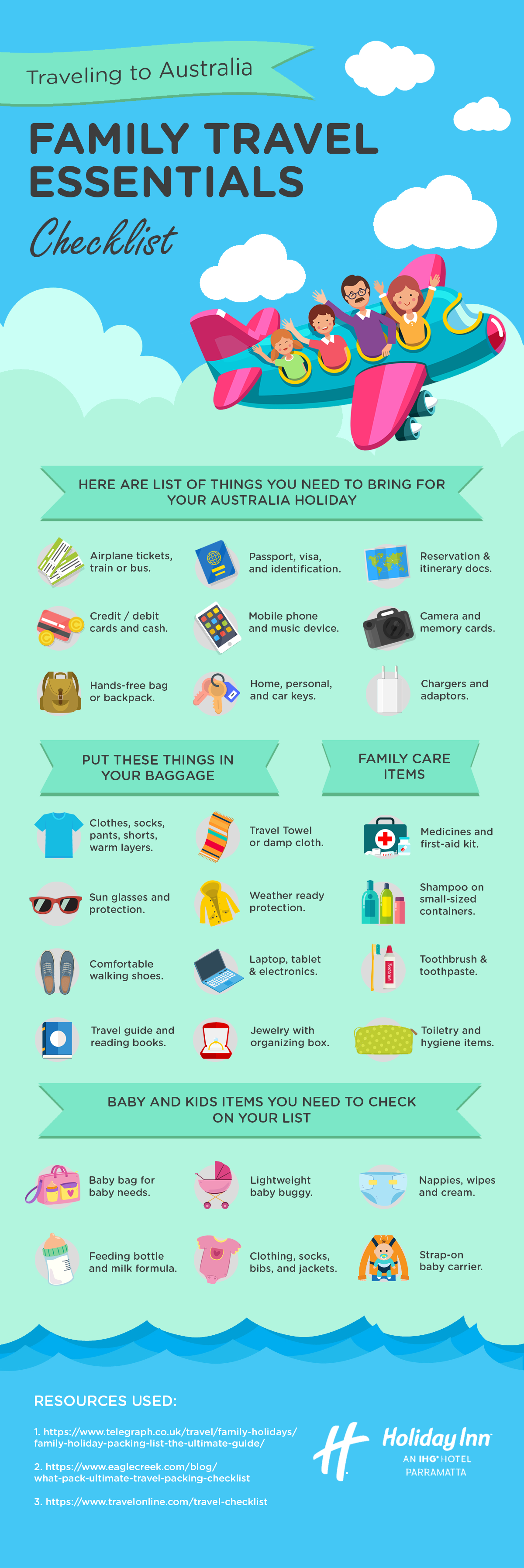 Traveling to Australia - Family Travel Essentials Checklist [Infograpic]